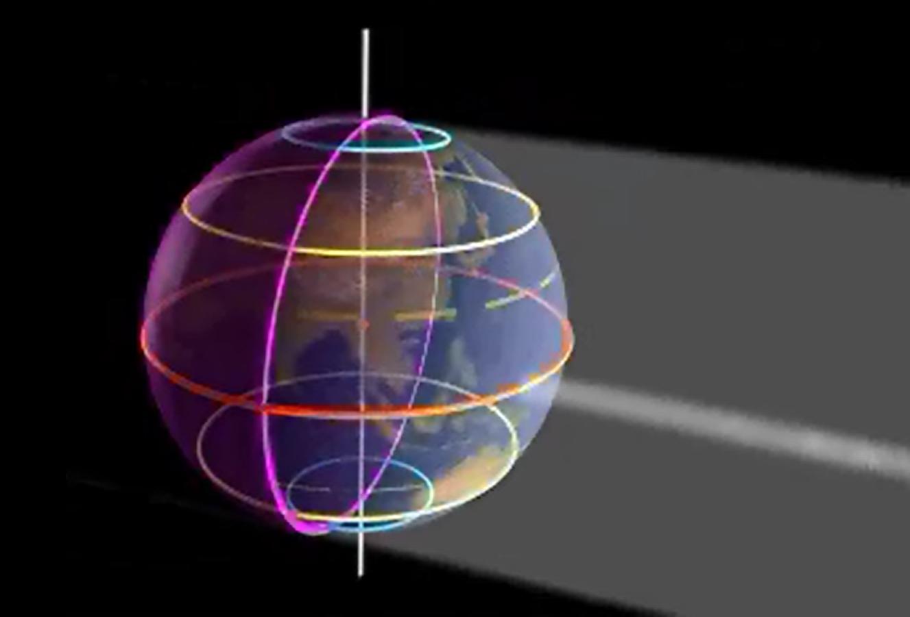 高一地理--太阳直射点的年变化
