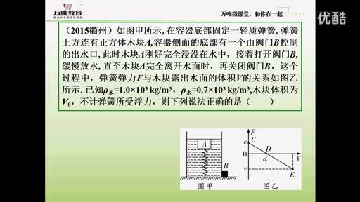 人教版 初三物理:浮力压强的图像分析题-微课堂