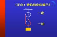 人教版 八年级物理下册:滑轮组的绕线方法-微课堂视频