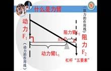 人教版 八年级物理下册:杠杆力臂作图-微课堂视频