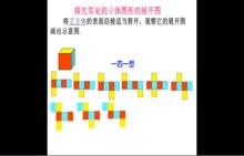 人教版 七年级数学上册 4.1.1 立体图形与平面图形(第2课时)-微课堂视频