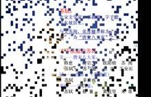 人教版部编版 八年级语文上册 第三单元 第10节 第2课时 记承天寺夜游-微课堂视频