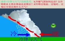 高三地理-冷锋与暖锋-周多义-微课堂视频