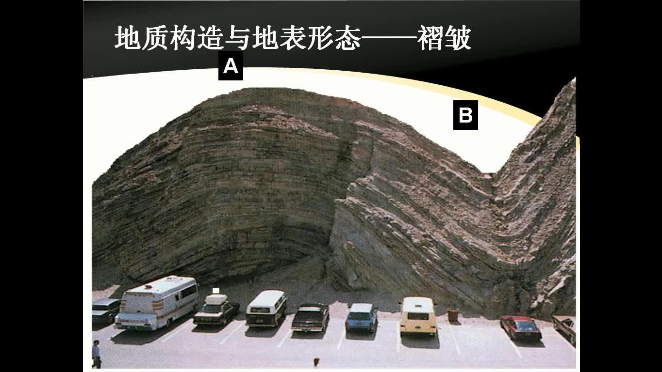湘教版 高一地理必修一 第二章 第二节 第1课时:地质构造与地表形态-微课堂视频