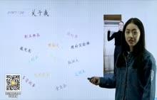 学霸讲方法-经验技巧(习惯)-【学霸都有哪些好习惯】-清华大学 陈苏娅