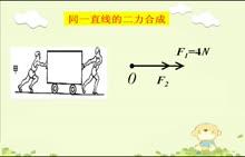 人教版 高中物理 必修1 3.4《二力合成的几种算法》-视频微课堂