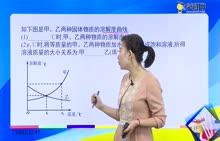 初中化学 溶解度曲线-溶解度曲线例题4-试题视频