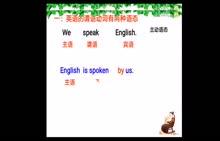 初中英语 被动语态-视频微课堂