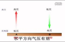 湘教版 高中地理 必修一 2.3热力环流-课堂结束歌曲《奔跑》版-视频素材