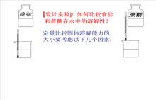 人教版 九年级化学下册 9.2固体溶解度的定义-视频微课堂