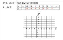 北师大版 八年级数学上册 4.3画一次函数的图象