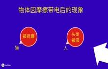 摩擦起电的原因-视频微课堂(东山中学陈清松)