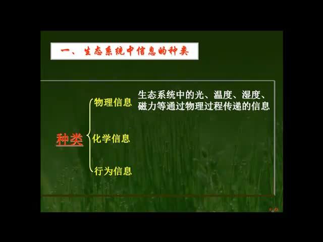 人教版 高中生物 必修3 第五章第四节 生态系统的信息传递-视频微课堂
