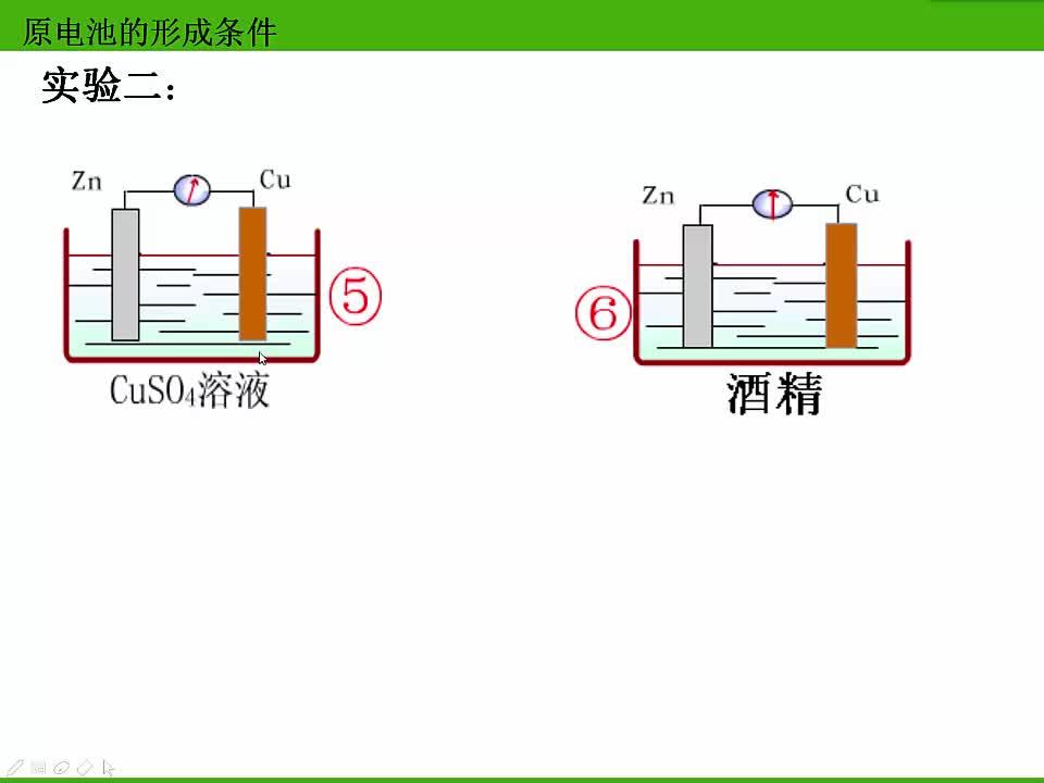 人教版 高一化学 必修二 2.2原电池形成条件的探究-视频微课堂