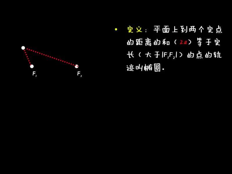 北师大版 高一数学 选修1-1 第二章 椭圆的定义与标准方程-视频微课堂