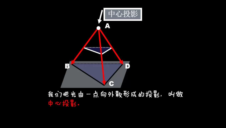 北师大版 高一数学 必修二 1.3空间几何体的三视图-视频微课堂