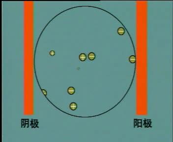 人教版 九年级化学 溶液的导电性2