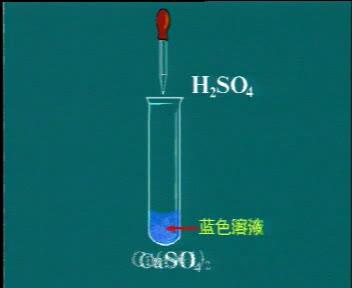 人教版 九年级化学 稀硫酸跟酸碱指示剂的反应