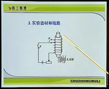 人教版 九年级物理 第20章 研究电磁铁(1)