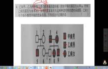 廷锴纪念中学2018届寒假作业生物理综模拟2选择题4-6视频