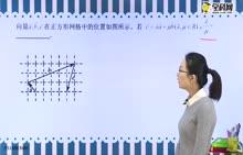 高中数学 平面向量专题:平面向量的线性运算-试题视频