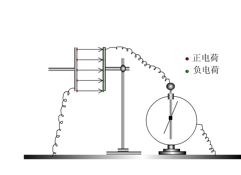 人教版 高二物理:保持Q不变-视频素材 (2份打包)