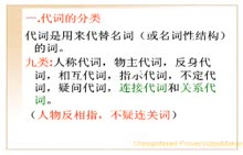 中考英语:代词的分类-微课堂视频