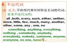 中考英语:代词⑥不定代词-微课堂视频