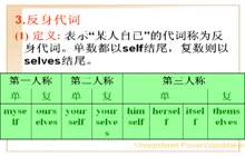 中考英语:代词③反身代词-微课堂视频