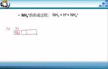 人教版 高二化学选修三:配合物理论简介-微课堂视频