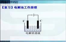 高二化学:第四章 第三节:电解池 电解原理的应用-微课堂视频