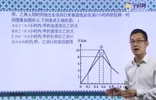 高中物理 直线运动中的图像问题:直线运动的x-t图象问题-试题视频