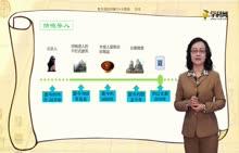 七(上)历史 第一单元 史前时期:中国境内人类的活动 第3课 远古的传说-部编版微课堂