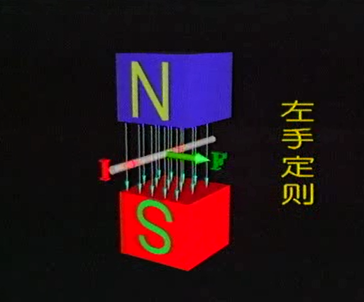 九年级 物理  左手定则-视频素材