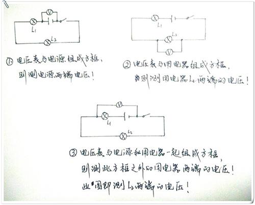 如何判断电压表测量谁的电压?这方法最快!
