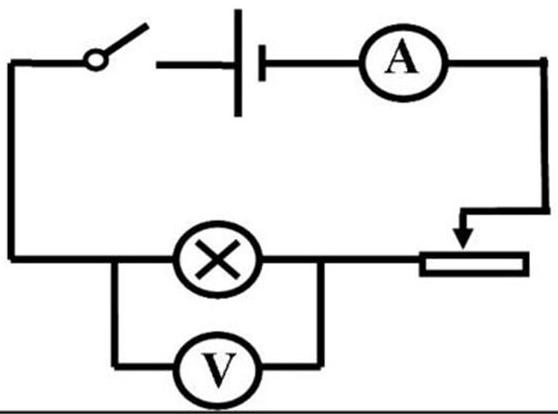 5.导线与电路元件必须连接,不能断开.      6.