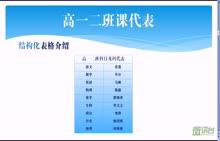教科版 高一信息技术(必修)第四章第一节文本信息加工《文本信息的结构化和形象化》-微课堂