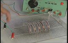 人教版新课标 高二物理 铁粉在通电螺线管的周围的分布-实验演示