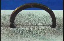 新人教版 高二物理 选修1-1 环形电流实验-实验演示