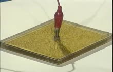 沪科版 高二物理-点电荷电场线模拟实验-实验演示视频