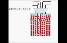 (广东)人教版九年级化学优质微课:用多能瓶收集气体