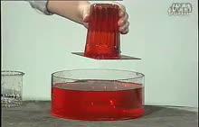 浙教版 八年级科学:15覆杯实验——初中物理视频集萃(精品)-实验演示视频