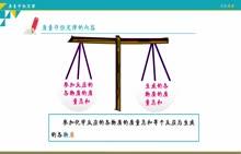 八年级全一册-第五单元定量研究化学反应-第一节化学反应中的质量守恒-2.质量守恒定律