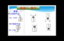 人教版 九年级 化学实验-《多功能瓶的使用》