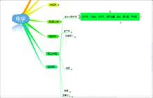 人教版 初中物理中考复习 安全用电-视频微课堂