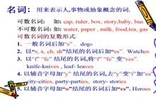 人教版 七年级英语下册 名词的数-视频微课堂