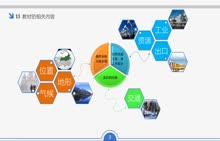 人教版 七年级地理下册 7.4俄罗斯-视频微课堂