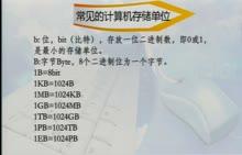 浙教版 高中信息技术 位图存储容量的计算-视频微课堂