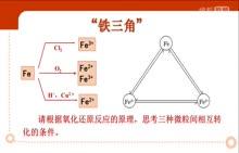 人教版 高中化学 必修一 铁三角及其转化条件-视频微课堂