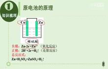 人教版 高中化學 選修4 4.1、4.3原電池和電解池-視頻微課堂